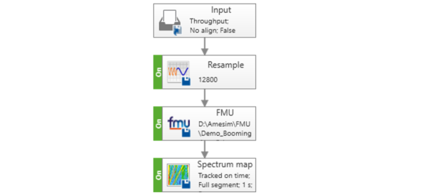 The displayed process in process designer embeds FMUs