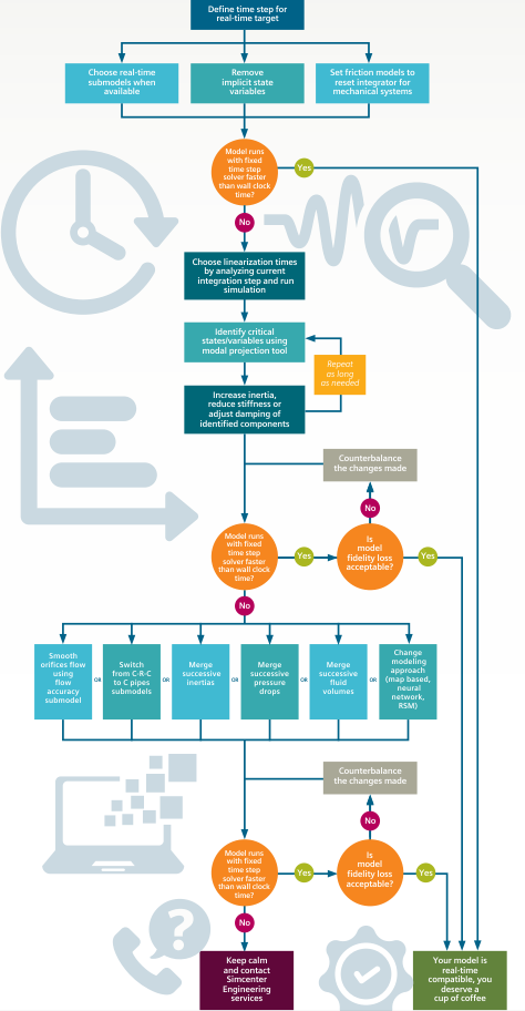 Make-your-Simcenter-Amesim-model-real-time-compatible-infographic.png
