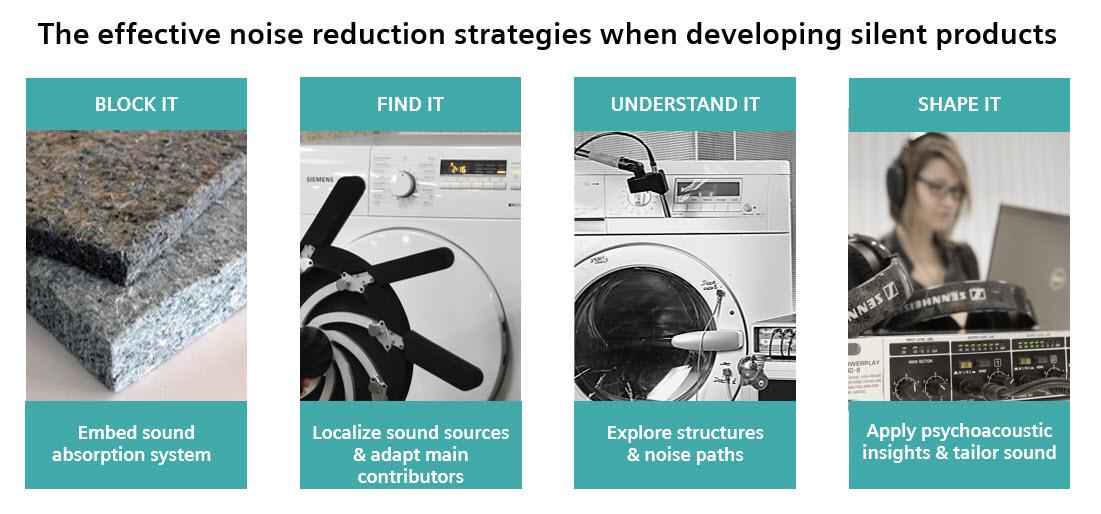 Noise Reduction Strategies Product Development Siemens.jpg