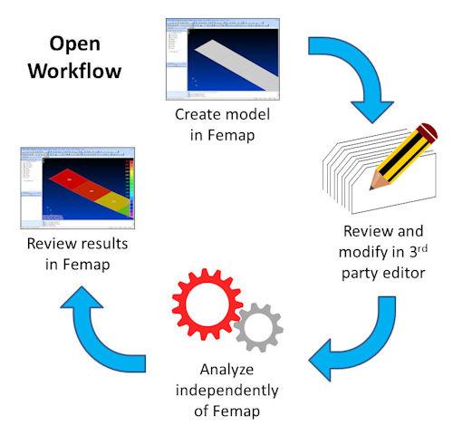 OpenWorkflow_01_500x-.jpg