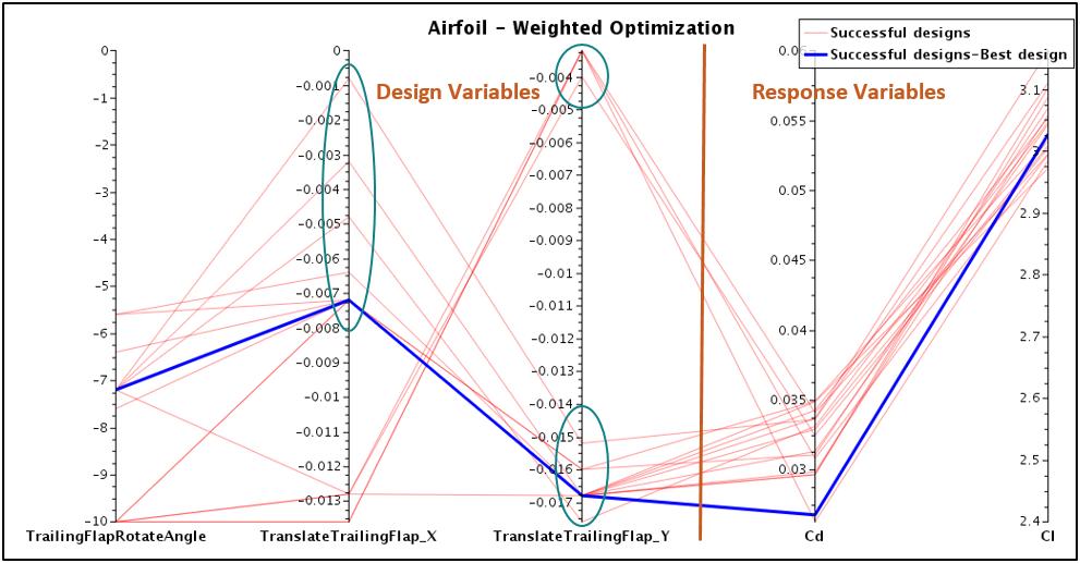 Parallel_plot_optimization2.png