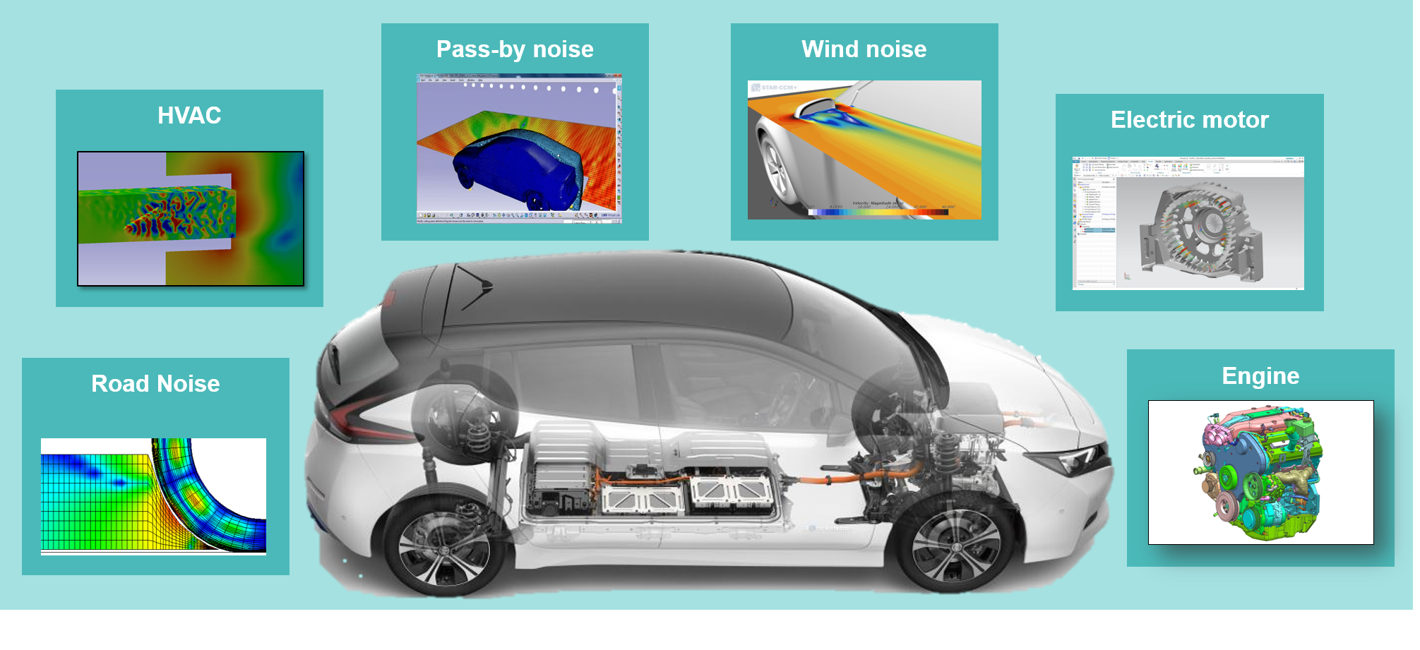 Component-based TPA can contribute to optimize different areas of  NVH engineering