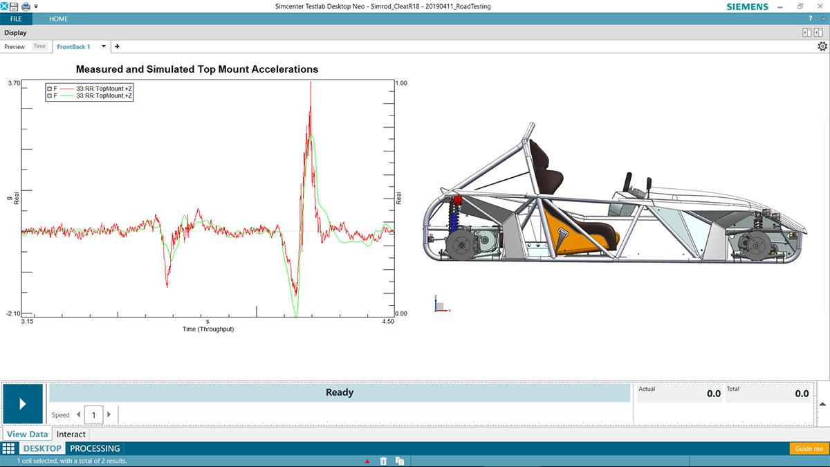 Siemens SimRod Simulation.jpg