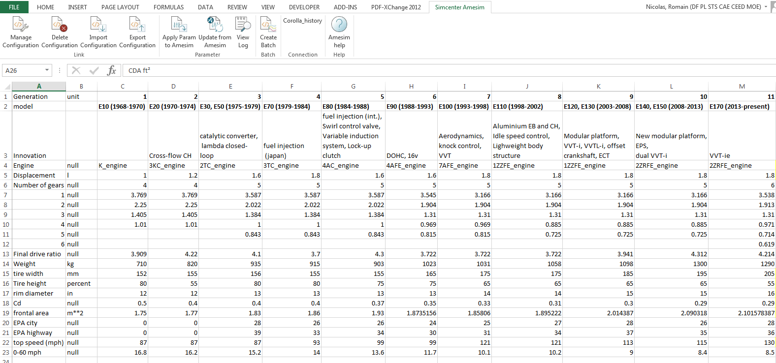 Toyota Corolla internet data gathered.png