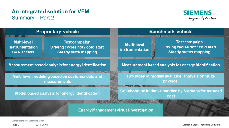 Vehicle_energy_managemnet_benchmark_webinar_simcenter_ECS_offer.png