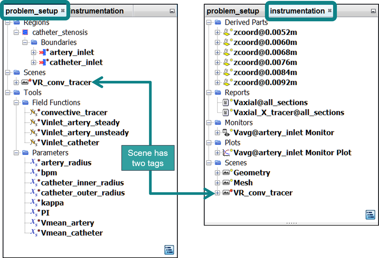 multiple_tag_usage_in_custom_trees.png