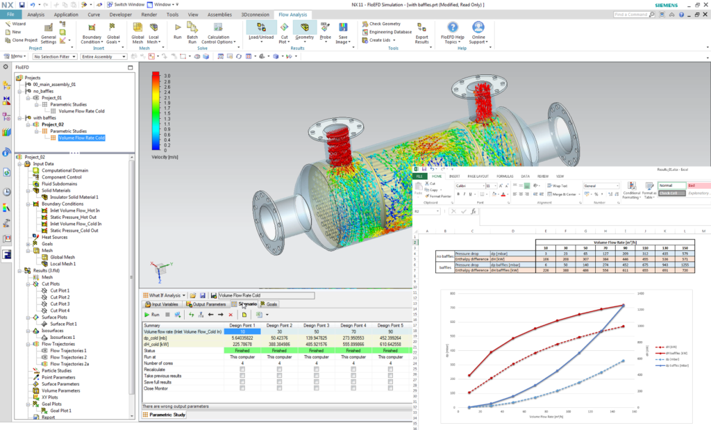 Heat exchanger performance simulation and design comparison.