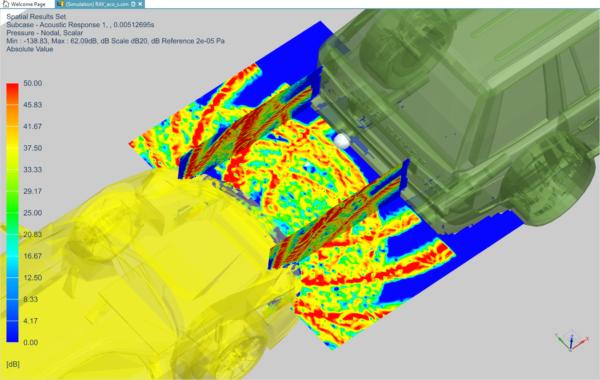 Simcenter 3D 2020.1: Bidirektinale Fluid-Struktur-Kopplung(FSI)