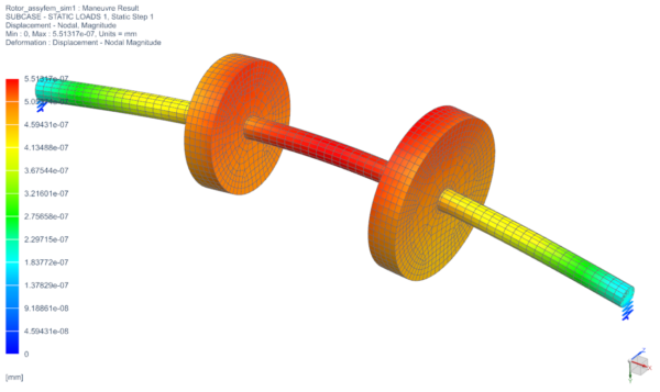 Simcenter 3D Rotor Dynamics
