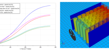 Battery ageing and thermal analysis Simcenter Amesim