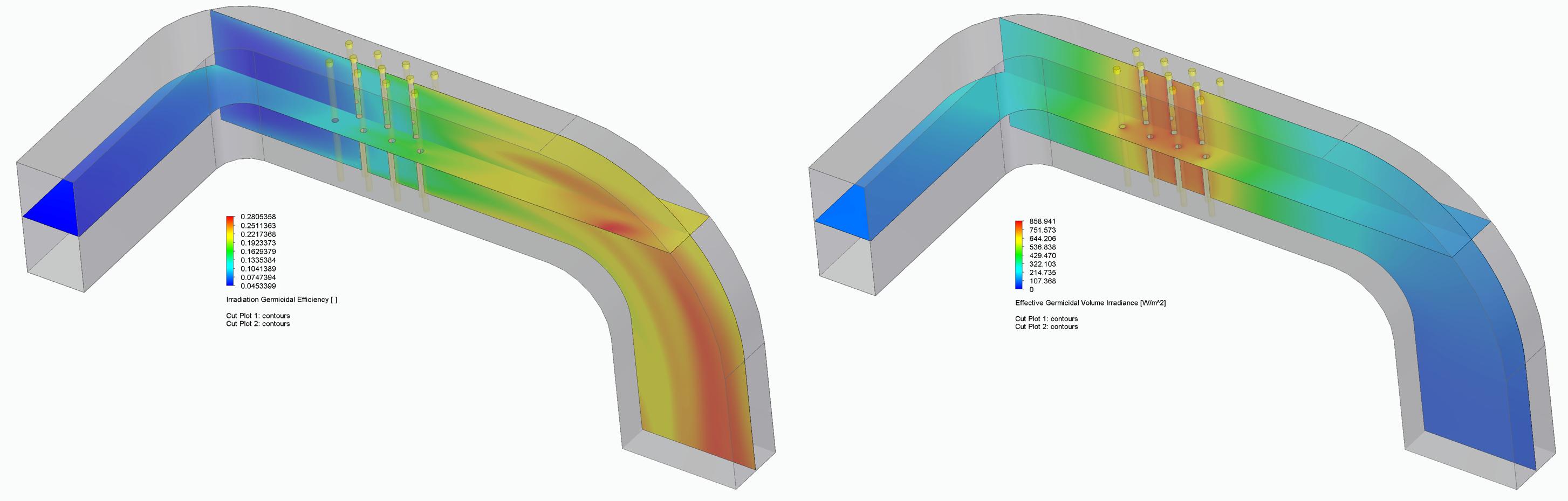 An HVAC duct with UVC sterilization simulation.