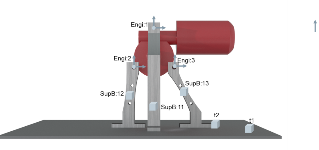 The component-based transfer path analysis technique is applied on the electric motor of a wiper system.