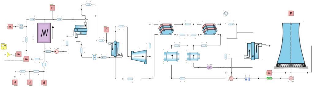 System Schematic in Simcenter Flomaster