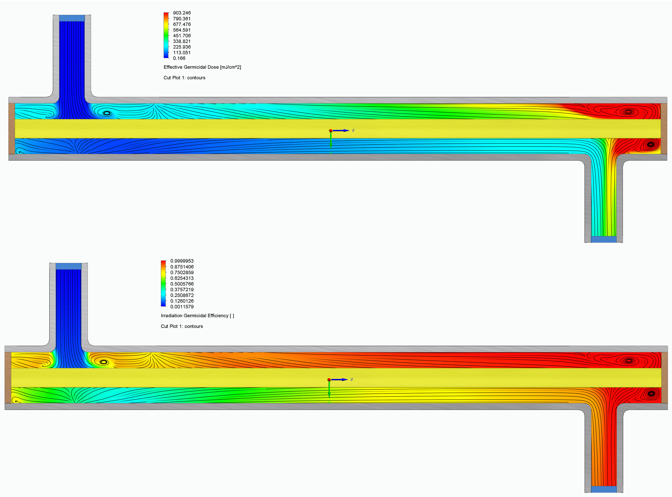 The image shows a water sterilization system simulation.