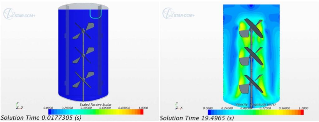 Simcenter STAR-CCM+ simulations of a triple low-shear impeller blender, which are used to simulate the operation of full-scale bioreactor units.