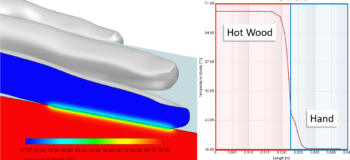 Touch Temperature – Part 1a: Why Woolen Sauna Hats Are a Thing