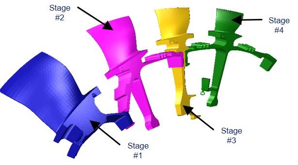 Multi stage cyclic symmetry