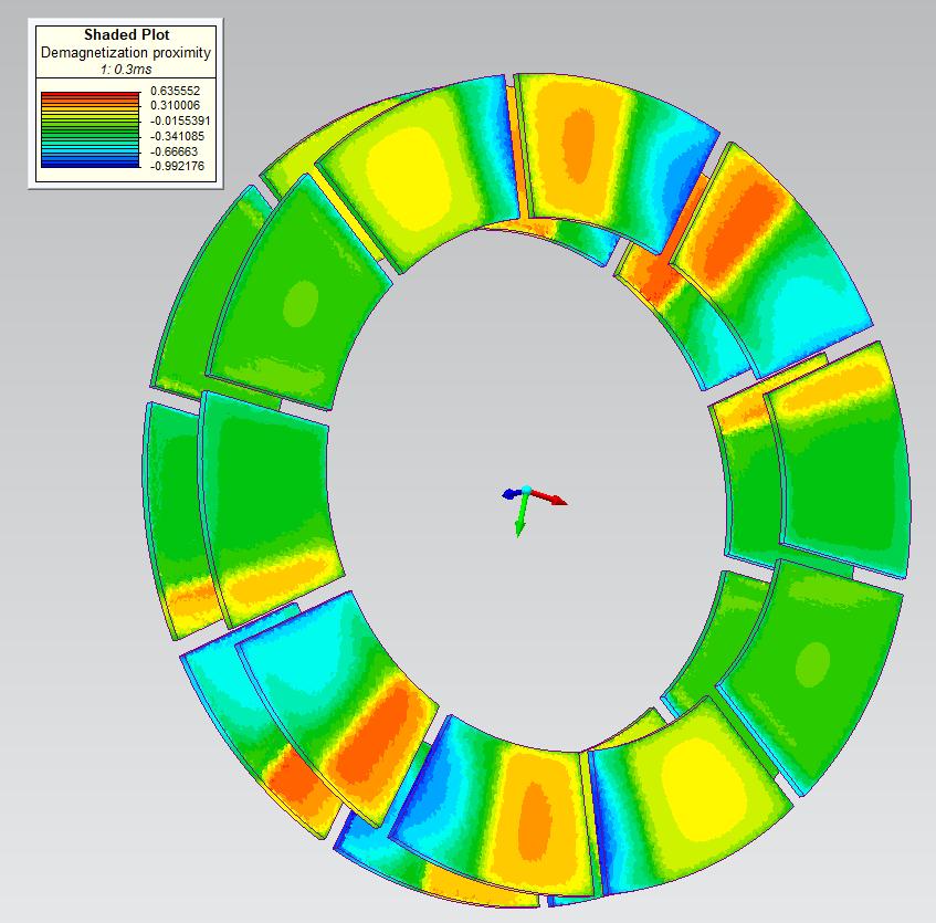Simcenter MAGNET demagnetization plot of an axial flux motor