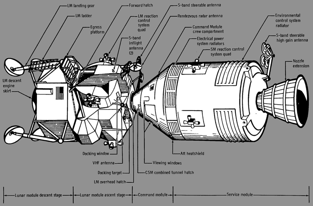 Apollo 13 schematic