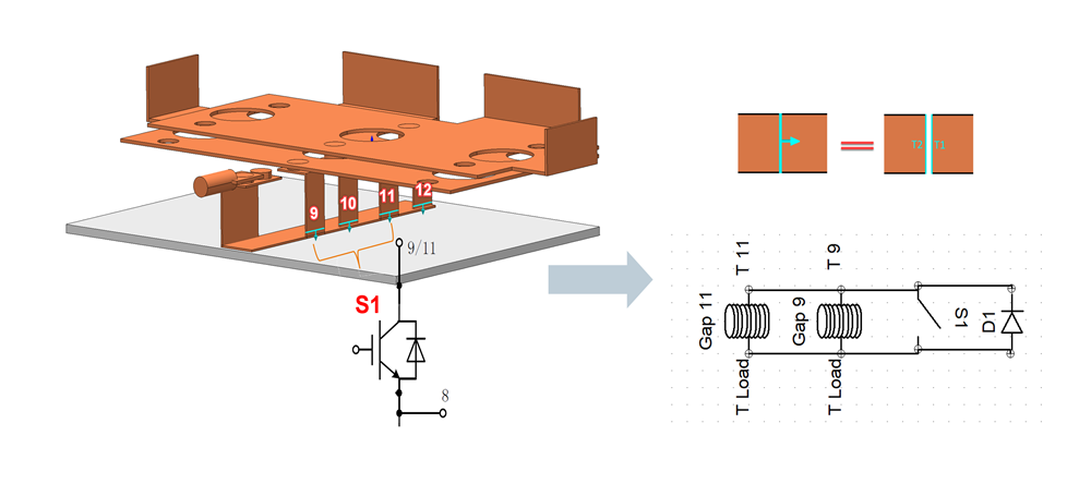 electromagnetic analysis of busbars - IGBT switches and their location in the bus bar