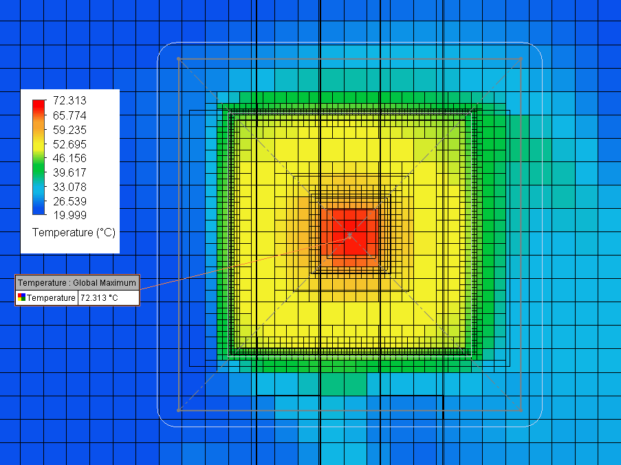Plane Plot View illustrating the maximum simulation temperature in the CPU die