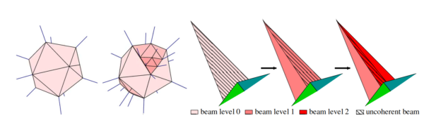 Ray Acoustic Modeling - Automatic Beam Splitting When Hitting a Surface