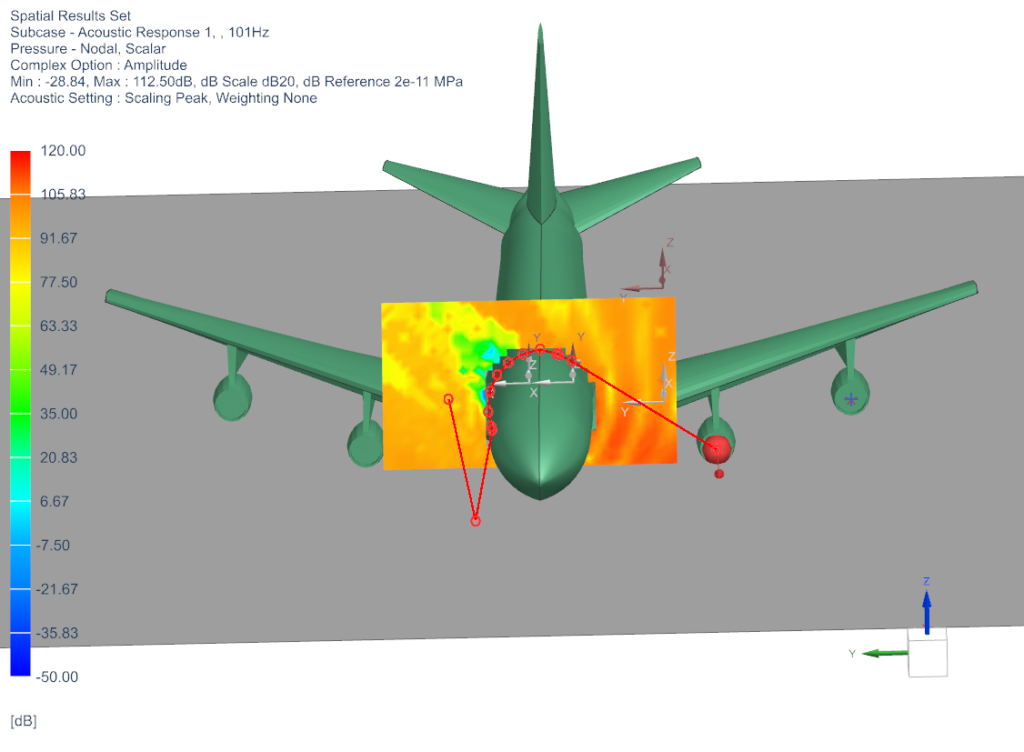 Ray Acoustic Modeling - Example of Noise Propagation Around An Aircraft Fuselage