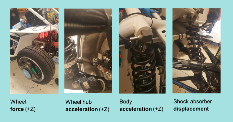 Some sensors that are instrumented on SimRod suspension