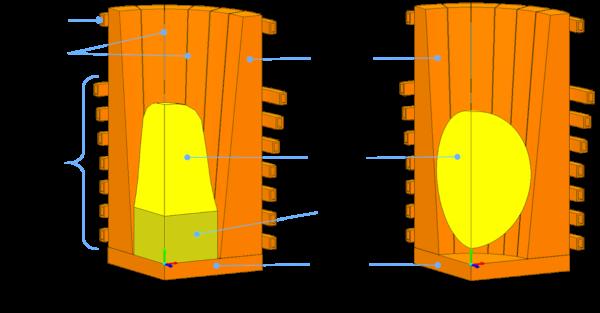 Magnetic-levitation-melting