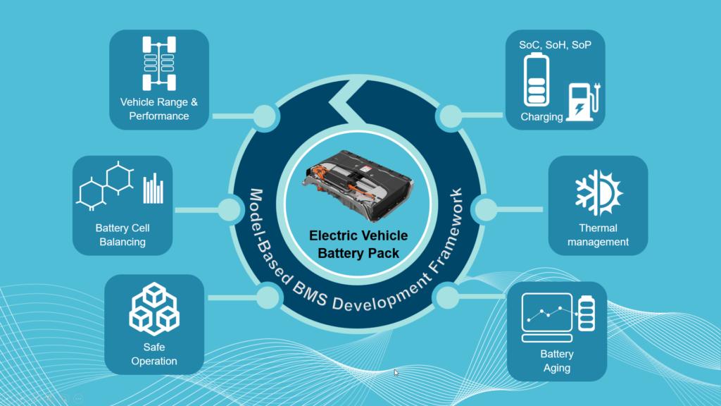 Chengdu battery management system lab - framework