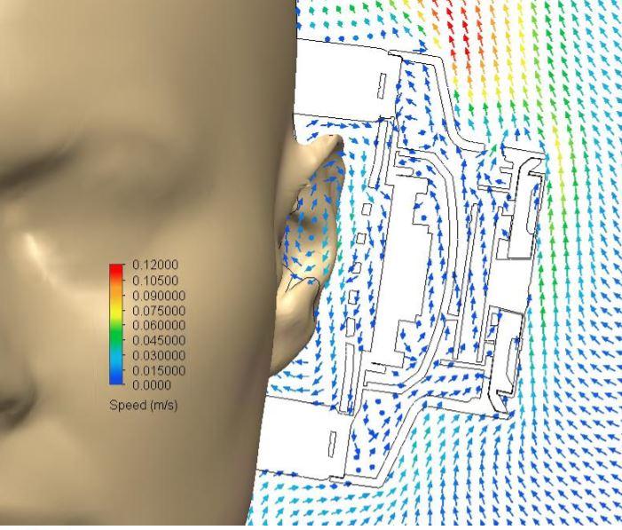 Simulation results - Air velocity vectors