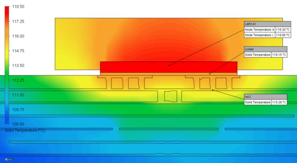 QFN24 Cross Section Temperature Plot - 100% Solder