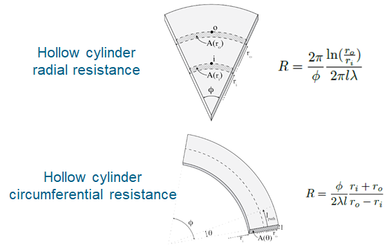 example of basic thermal resistance calculations