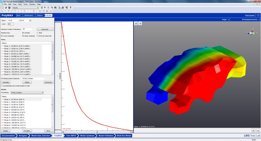 Fig. 2 MLMM- example: Acoustic cavity modal analysis