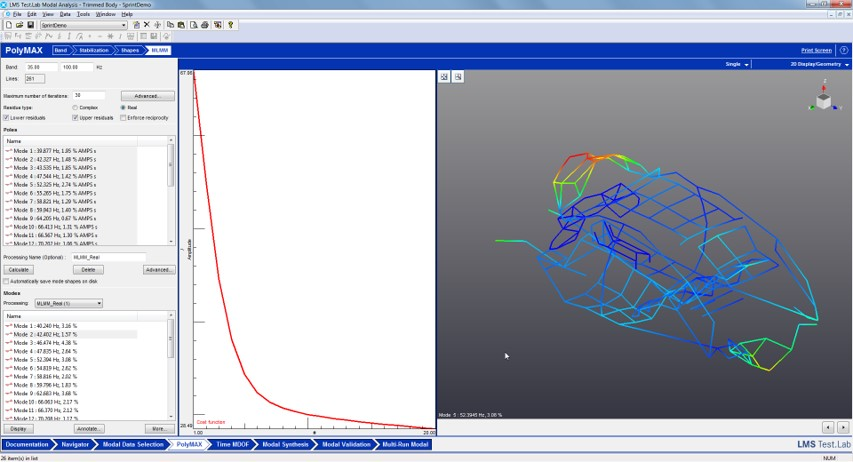Fig. 3 MLMM- example: Trimmed body structural modal analysis