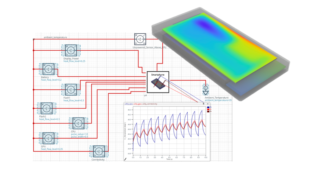 Electrothermal analysis aided by VHDL-AMS thermal netlist from Simcenter Flotherm