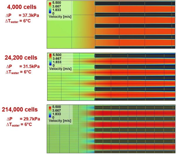 CFD for Designers and Engineers - Smart Cells Thin Channels