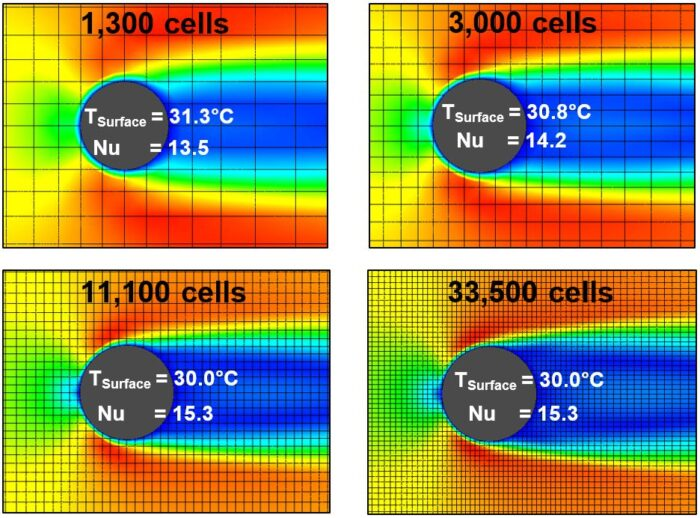 CFD for Designers and Engineers - Smart Cells curved geometry