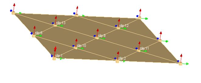 Accelerometer locations