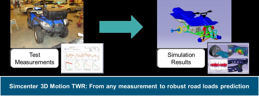 Simcenter 3D Motion TWR