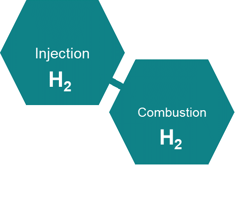 Hydrogen storage and delivery