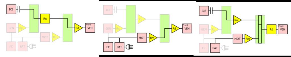 Hydrogen hybrid optimization tool