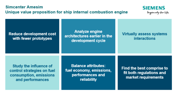 Simcenter Amesim unique value proposition for marine engine design