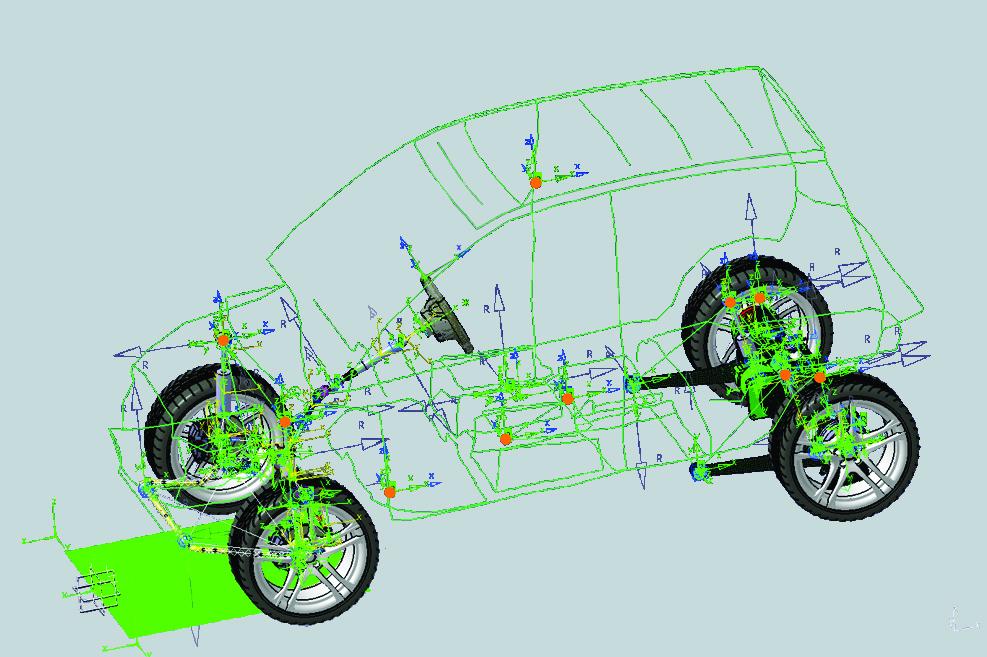 Image of the vehicle model