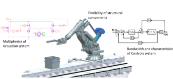 Robotic systems - exploit the physical limits