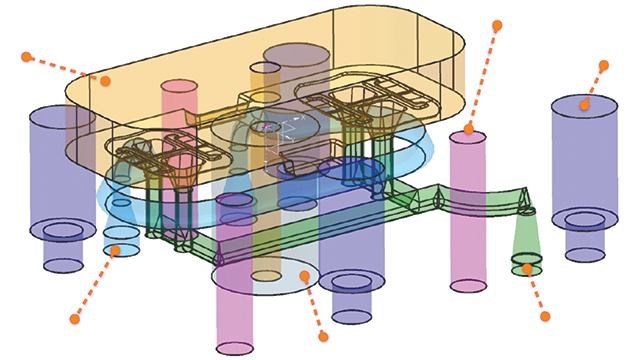 Image of model construction and design space