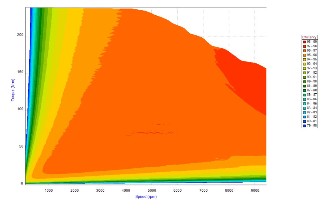 Efficiency map based on MTPA and Flux weakening