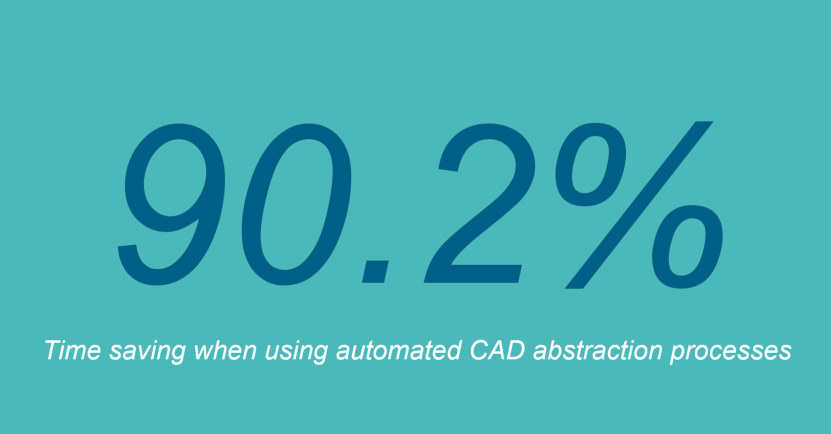 Automated processes can save 90% of the time of a manual process