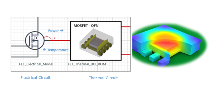 Simcenter Flotherm BCI-ROM reduced order models in VHDL-AMS enable electrothermal modeling and thermal design supply chain