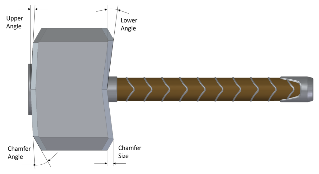 The parameters of Thor's Hammer.